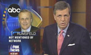 FNC's Brit Hume